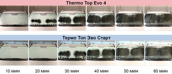 Webasto Thermo Top Evo Start и Webasto Thermo Top Evo 4 в работе